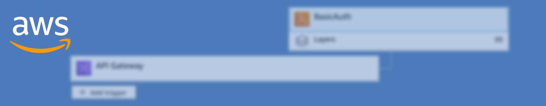 Header Small Image Using Basic Authentication with AWS API Gateway and Lambda